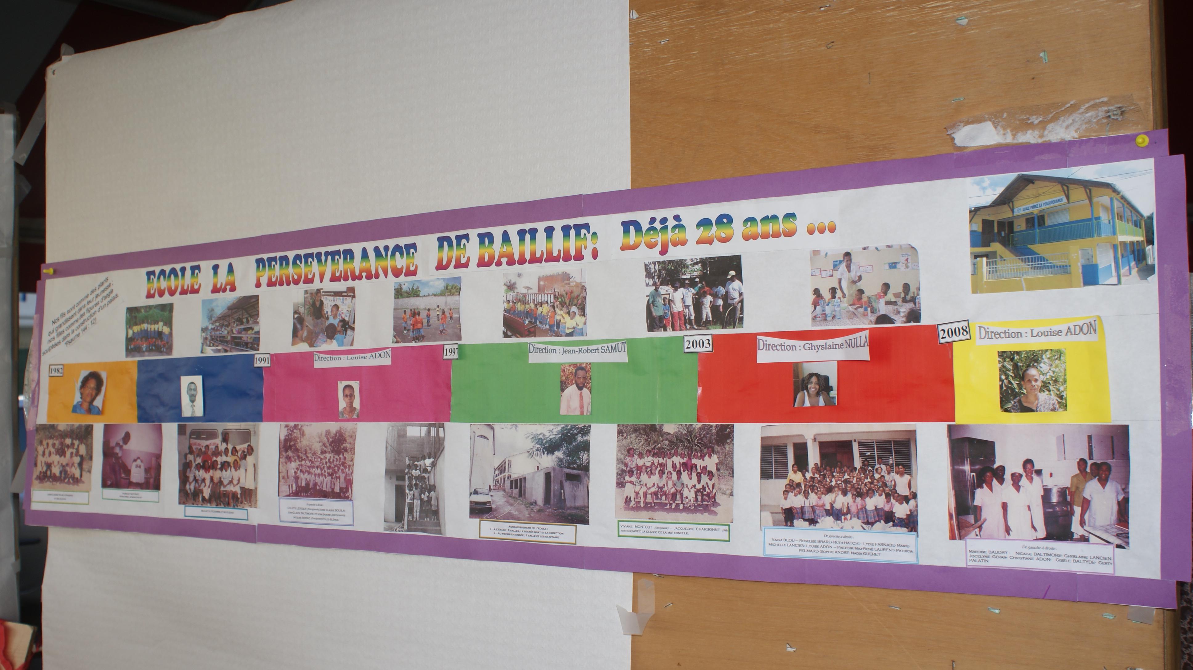 Au cours du centenaire de l'Eglise Adventiste de la Guadeloupe en décembre 2010, une exposition présentait un condensé de faits marquants de l'école de Baillif.  Une exclusivité Département des communications GUADELOUPE